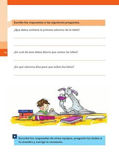 Apoyo Primaria Español 1er grado Bimestre 2 lección 15 ¿Qué sabemos de los lobos?