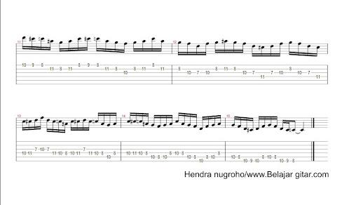 Latihan blues minor 1 - page 2
