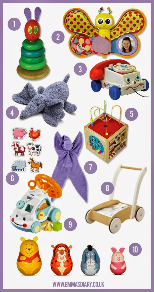 First Christmas Gift Guide