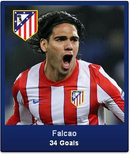 Falcao atletico madrid champions league 2013