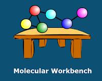 logo Molecular workbench