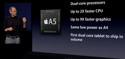 A5 processor for iPhone 4S and iPad 2