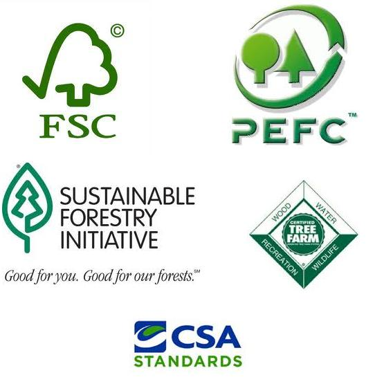 The GREEN MARKET ORACLE: Green Lumber Certification Standards