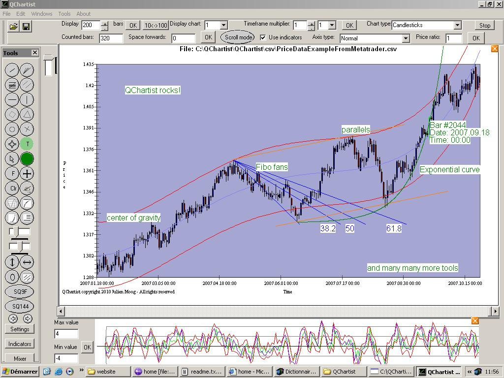 Free forex analysis software download