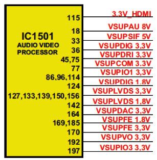 Hình 28 - Các nguồn điện cấp cho IC gồm các điện áp 8V, 5V, 3.3V và 1.8V