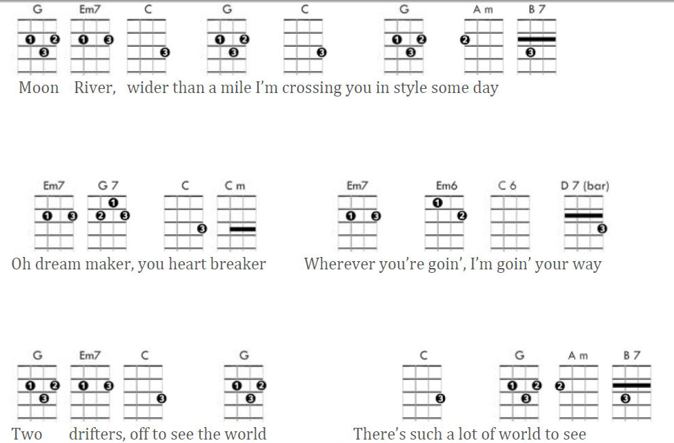 Moon River Ukulele Chords Related Keywords Suggestions Moon