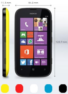 Nokia Lumia 510 - Dimensiones y colores disponibles