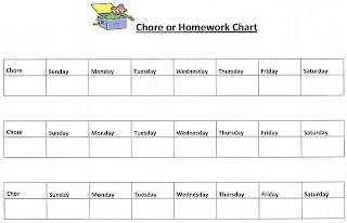 Free Behaviour, Chore Carts and Templates