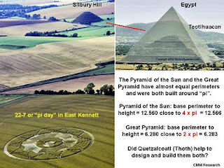 "The Pyramid of the Sun and the Great Pyramid have almost equal perimeters and were both built around ""pi"". Pyramid of the Sun: base perimeter to height = 12.560 close to 4 x pi = 12.566. Great Pyramid: base perimeter to height = 6.280 close to 2 x pi = 6.283. Did Quetzalcoatl (Thoth) help to disign and build them both?"