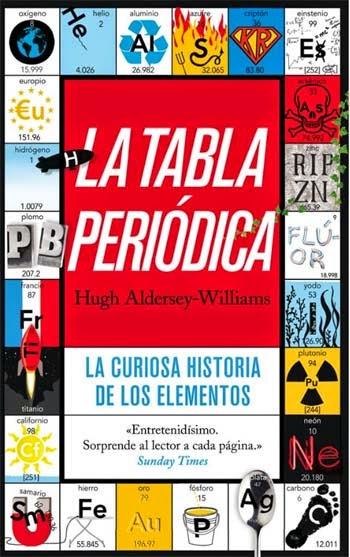 http://www.educaciontrespuntocero.com/recursos/secundaria/5-propuestas-para-aprender-la-tabla-periodica-de-los-elementos/17317.html