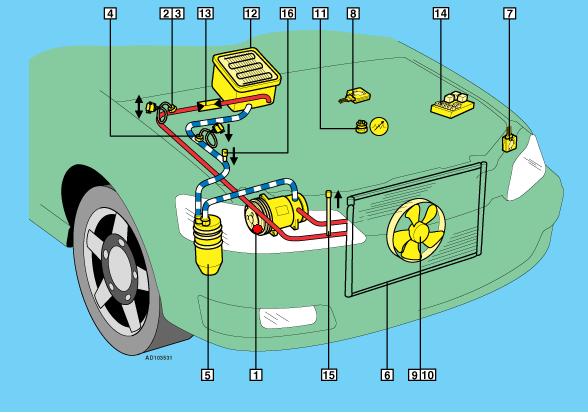 Air Conditioning Ford Focus C