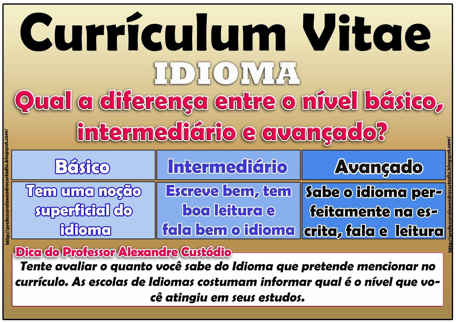 Fantástico Ejemplos Objetivos Del Currículum Escolar Custodio Foto ...