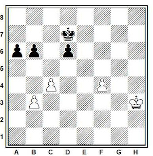 Problema ejercicio de ajedrez número 808: Stone - Ivanov (Detroit, 1992)
