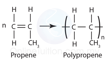 Examples Of Synthetic Polymers Plastics
