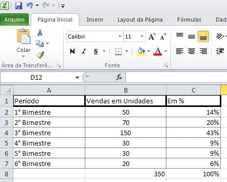 Cálculo de porcentagem para gráfico excel 2010