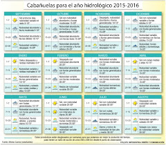 CABAÑUELAS 2015-2016