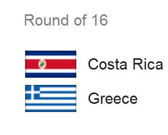 Jadwal Pertandingan Kosta Rika vs Yunani - 16 Besar Piala Dunia 2014