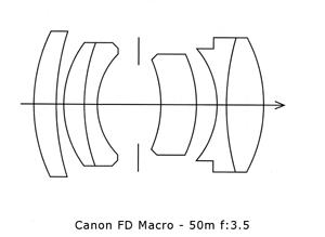50_3.5_macro.jpg