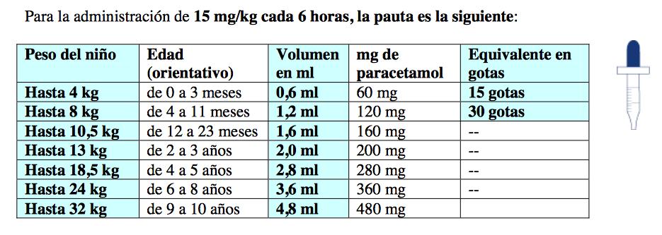 Remedio Pyridium 200mg