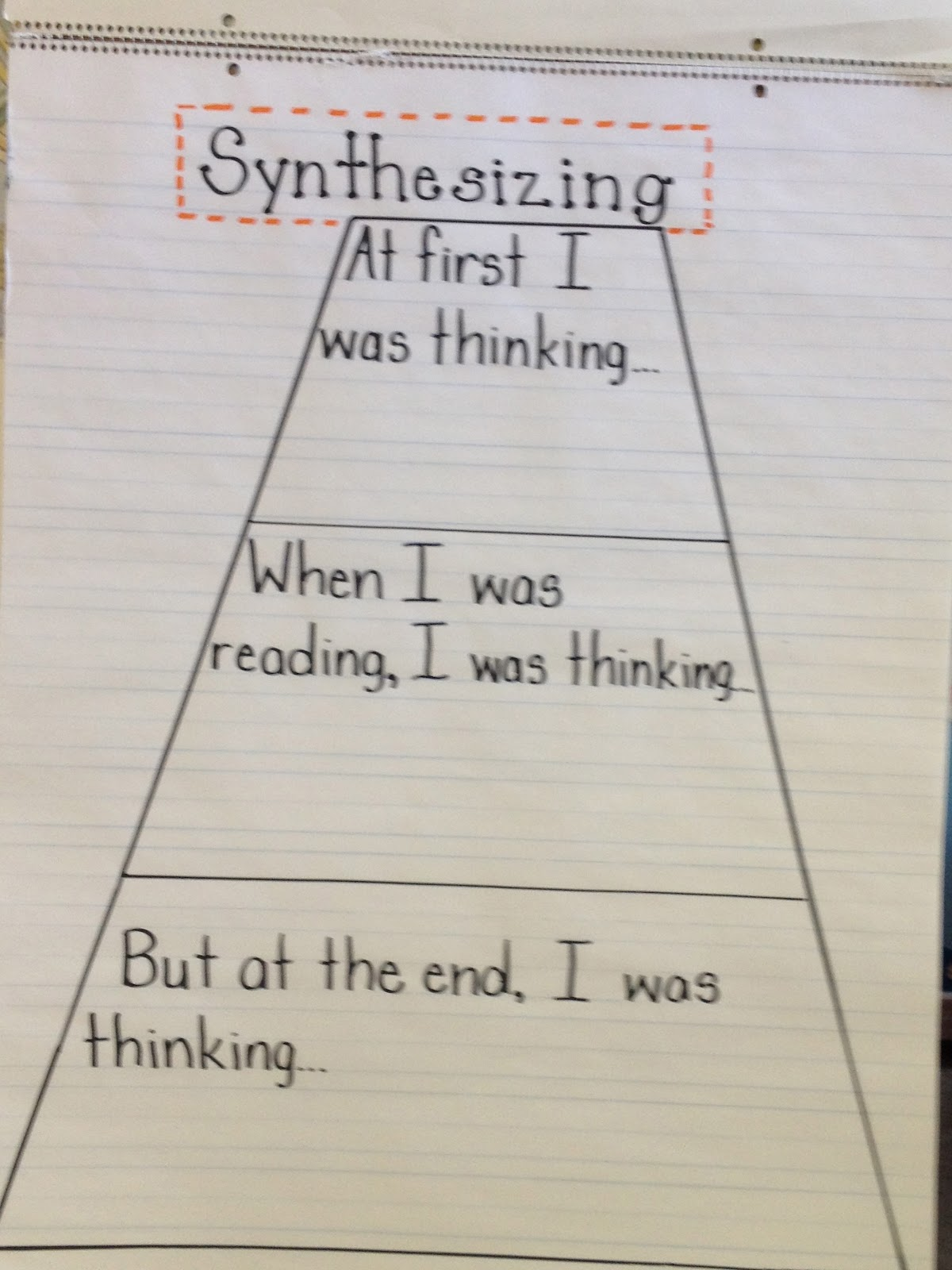 to synthesising Summarizing and synthesizing are two important reading comprehension strategies they're also skills that students struggle with and often confuse despite the differences.