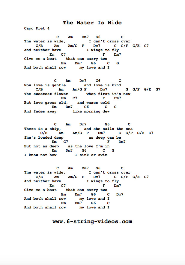 Guitar Tabs: Guitar Tabs and Song Sheet For: The Water Is Wide