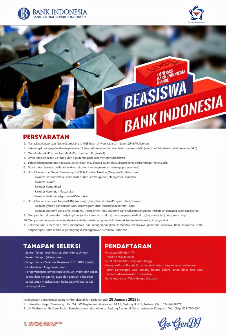 Beasiswa Bank Indonesia 2015 - Unnes