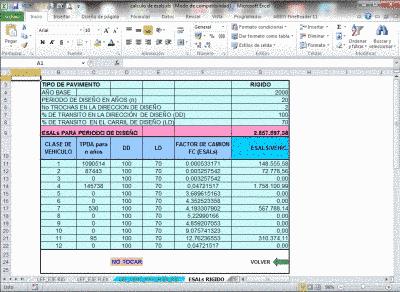 Cálculo y determinación de Ejes Equivalentes