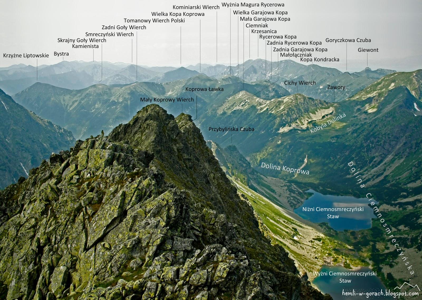 Panorama z Koprowego Wierchu