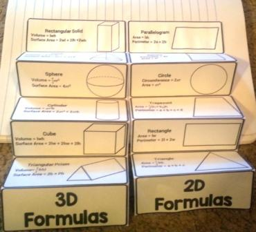 The Math Magazine: Geometry Formulas Foldable Graphic Organizer