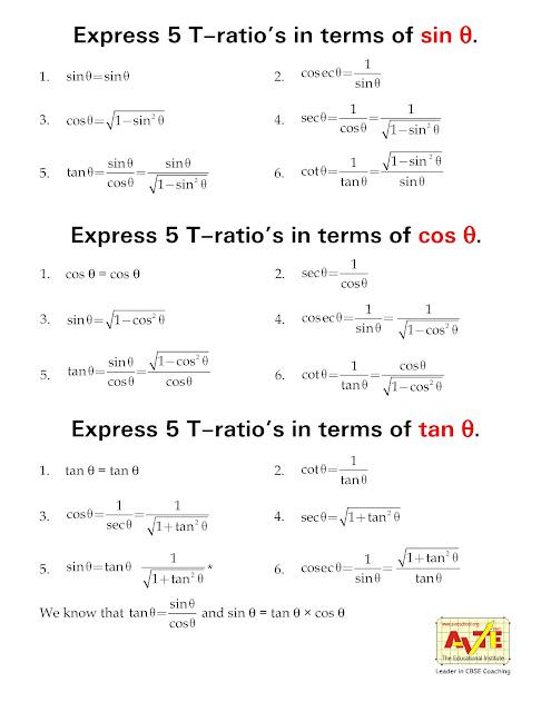 Express term