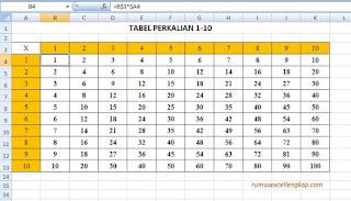 tabel perkalian dengan rumus alamat cell