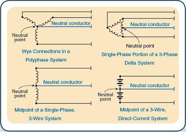 Figure 4 20 Cluster Mounted Bank Of Transformers 76 furthermore Understanding Basics Delta Transformer Calculations in addition HIFREQ XFMR further 14027 75 besides 20140708100213 159955161 Generator Grounding And Bonding. on ungrounded wye