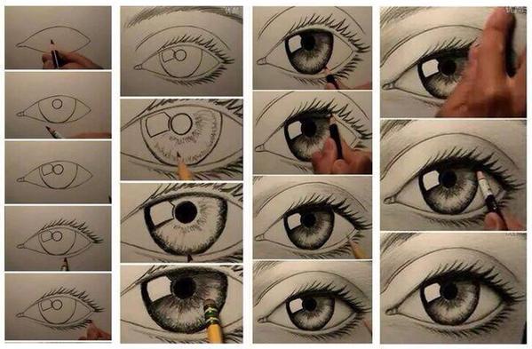 Tutorial Realis: Cara Menggambar Pupil Mata Agar Terkesan