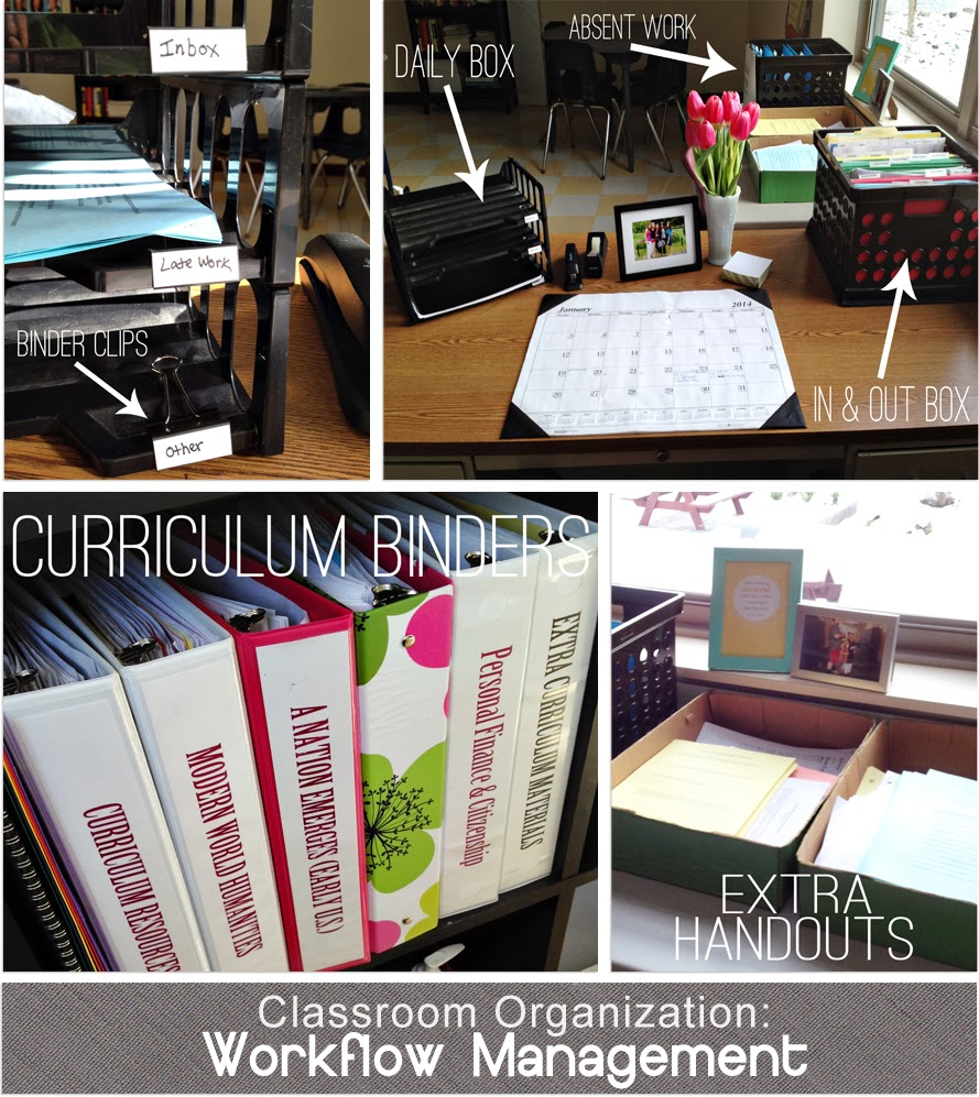 Classroom Organization Ideas Managing Workflow