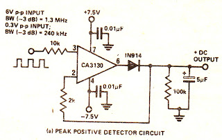circuit diagram knowledge true rms converter circuit rh wikidiagram blogspot com