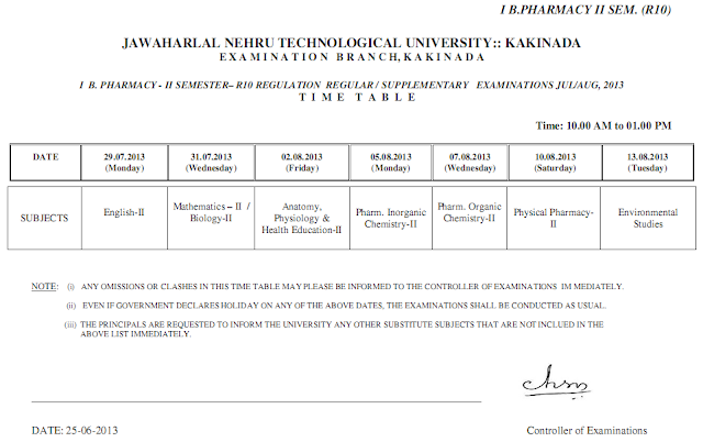 Jntu Kakinada B.pharmacy 1st Year 2nd Sem Regular, Supple time table 2013