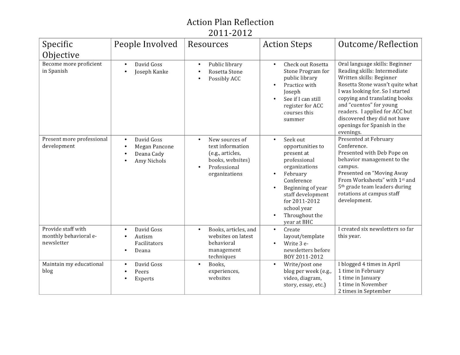 action plan in adult education education