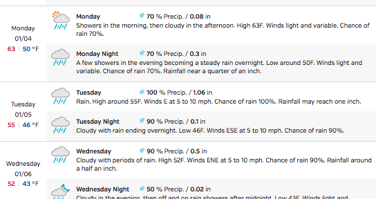Sierra Madre Tattler >> The Sierra Madre Tattler!: It Is Supposed To Rain All This Week