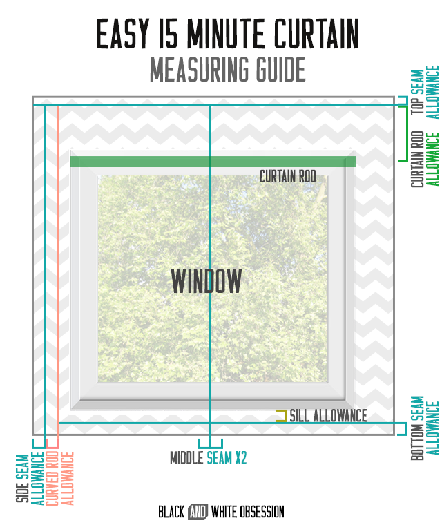 Quick and Easy 15 Minute Curtains: Measurement guide | www.blackandwhiteobsession.com