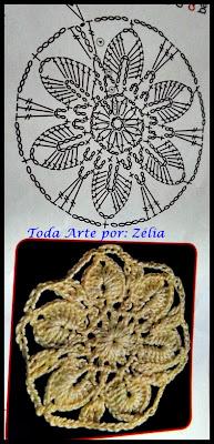 Flor de Crochê com Gráfico
