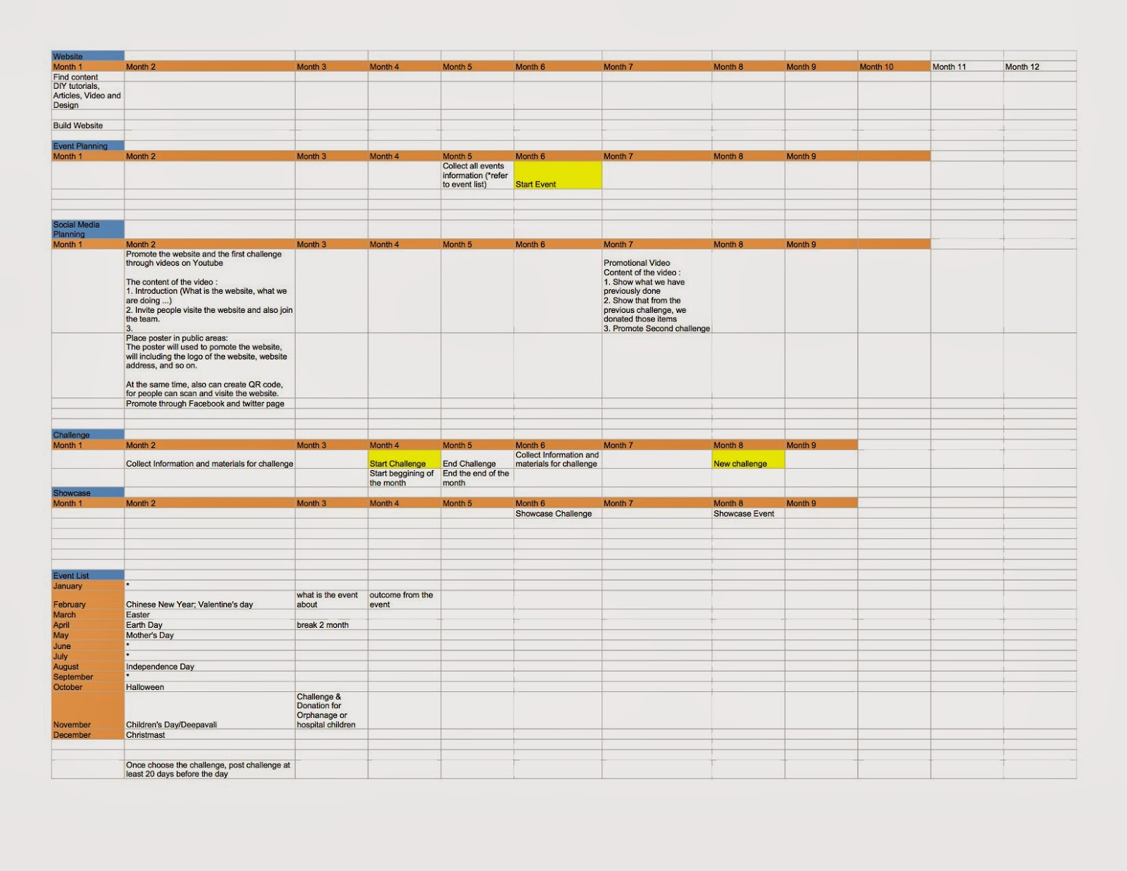 Personal Project Timeline And Website Flow Chart