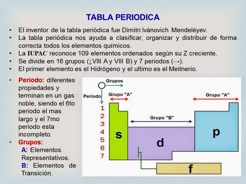 Biologa didctica nsc 2 tabla peridica calor nsc 2 tabla peridica calor urtaz Gallery
