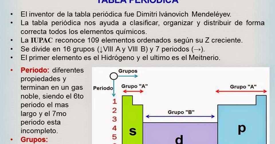 Biologa didctica nsc 2 tabla peridica calor urtaz Gallery