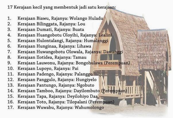 Sejarah Islam Gorontalo,17 Kerajaan Kecil bersatu menjadi Gorontalo