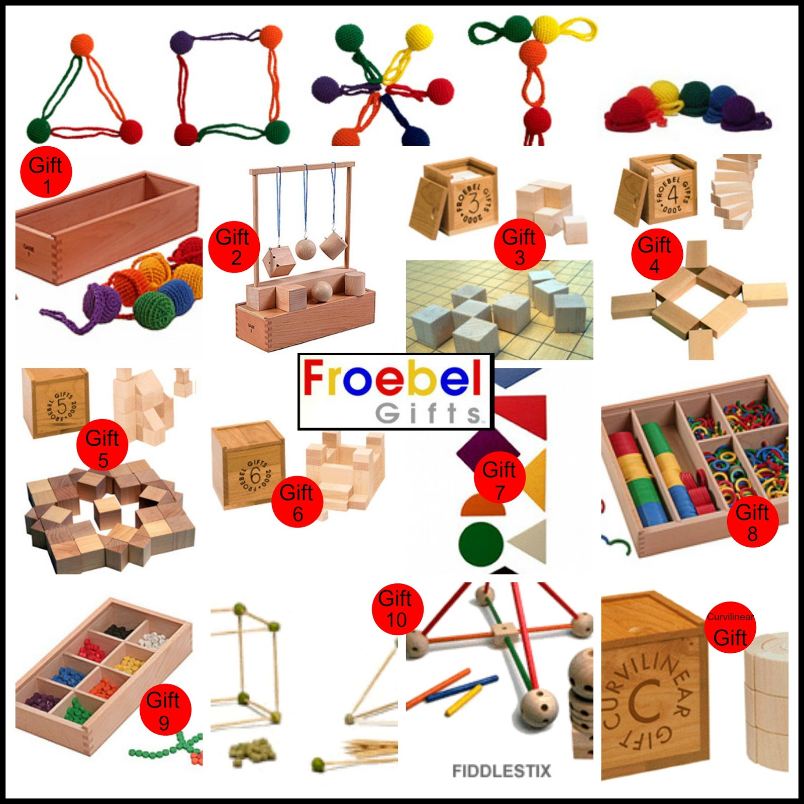 froebel's kindergarten Friedrich froebel, the german educationalist, is best known as the originator of the 'kindergarten system' by all accounts he had a difficult childhood his mother died when he was a baby, and his father, a pastor, left him to his own devices.