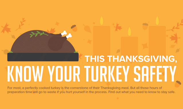 How To Properly Prepare, Fry, and Carve Your Thanksgiving Turkey
