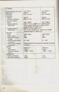 Ignition - Timing specifications Yamaha LS3