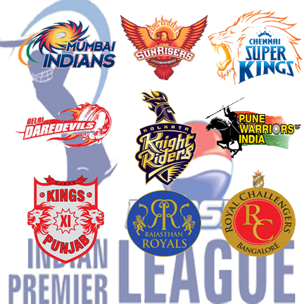 IPL Records and Best Schedule Wallpapers IPL 6 Live Scores