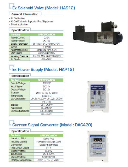 Ex Solenoid Valve, Pressure Calibrator, Temperature Calibrator, Pressure Transmitter, Ex Power Supply