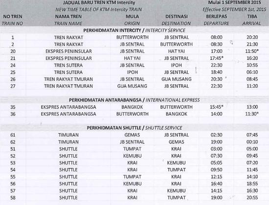 Jadual Terkini Tren Intercity KTM